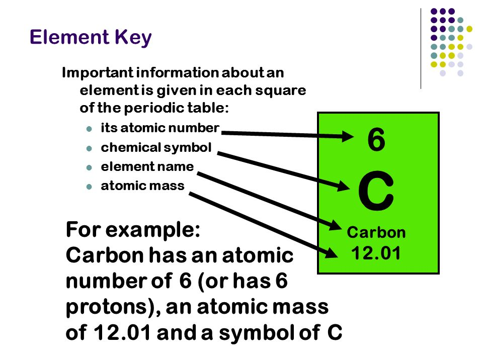 periodic table ks3 get home inteiror house design inspiration u2022 rh rumahbettor com bbc bitesize ks3