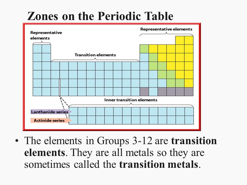 Periodic table all the lanthanides on the periodic table chapter 17 properties of atoms and the periodic table section 3 urtaz Gallery