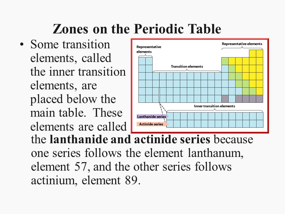 Chemical formulas image result for lanthanide and actinide series periodic table urtaz Gallery