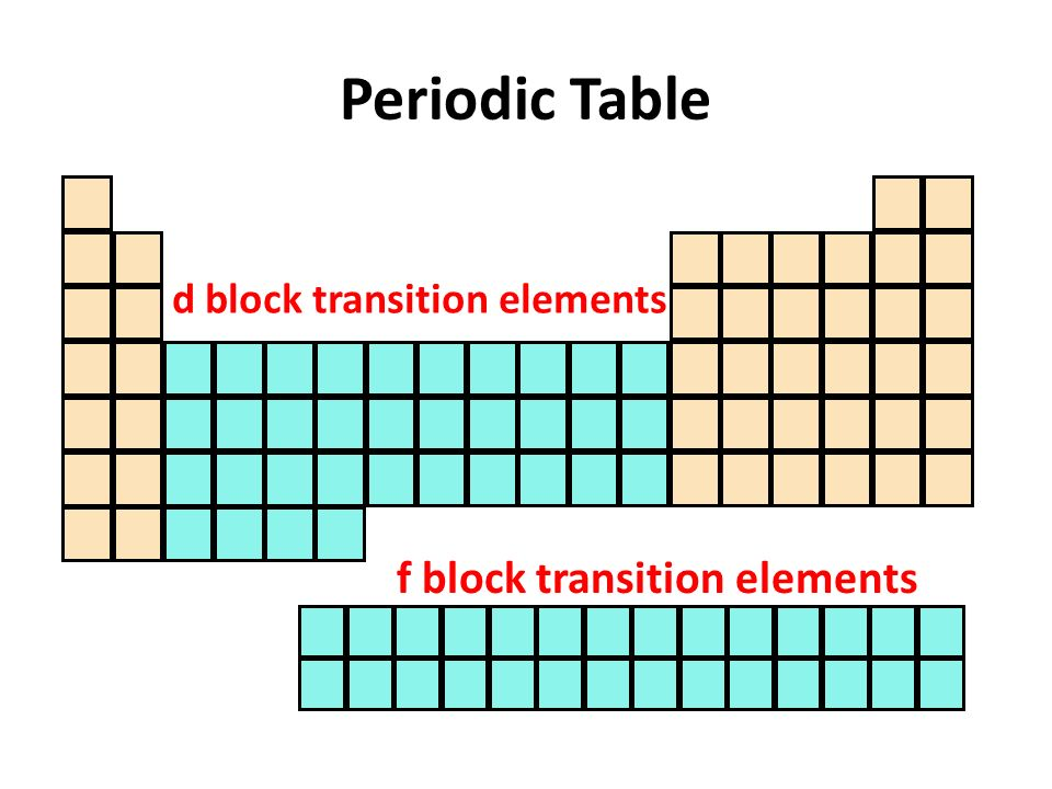 Lecture 17 the d block elements general properties ppt download 7 periodic table d block transition elements f block transition elements urtaz Image collections