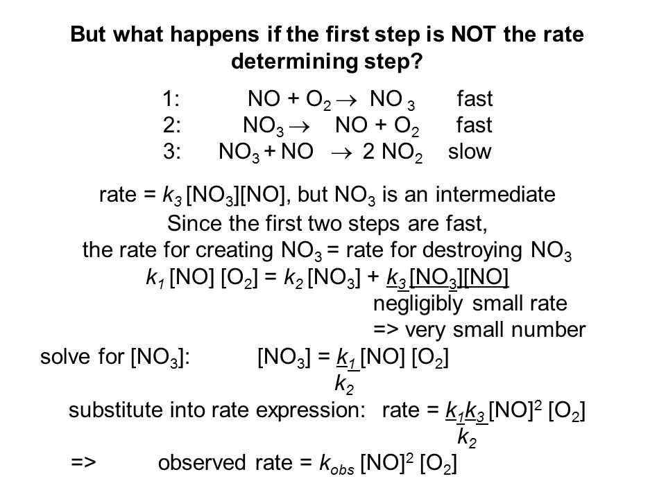 how to find rate determining step