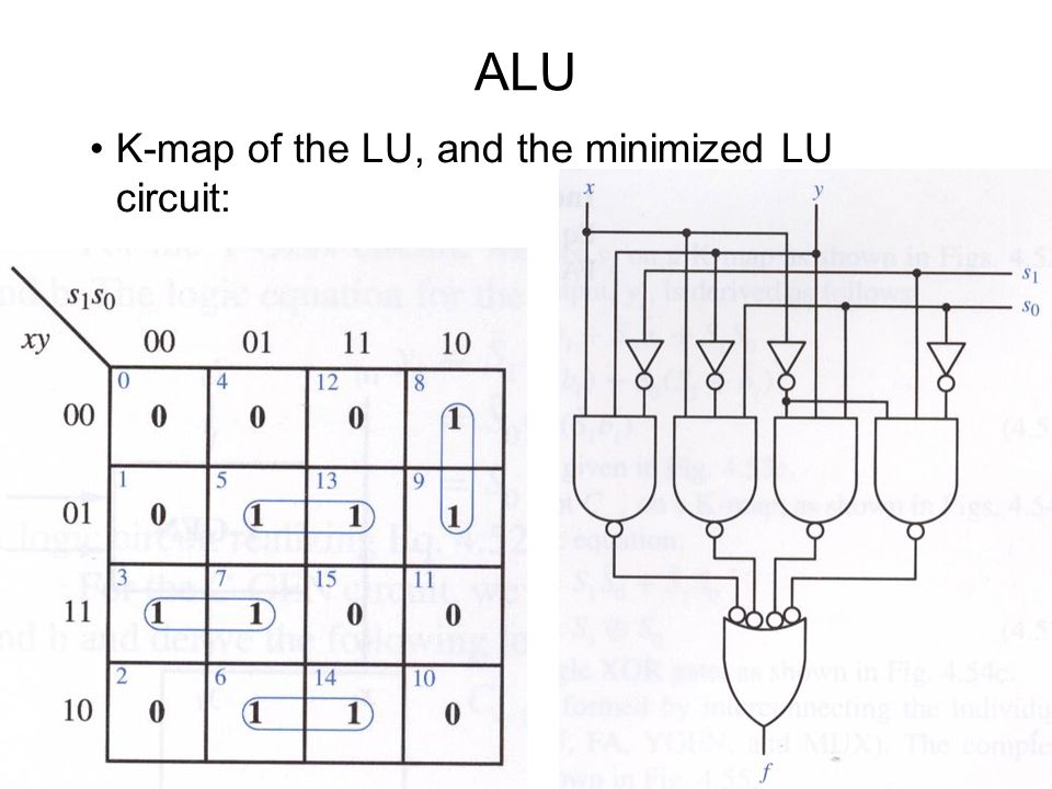 example of modular design  alu