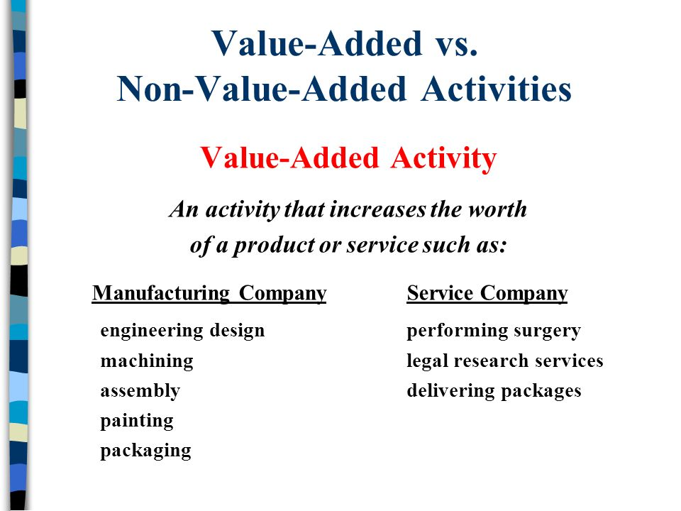 activity based costing and super bakery International journal of social sciences and humanity studies vol 3, no 2, 2011 issn: 1309-8063 (online) 319 activity based costing (abc) as an approach to optimize.