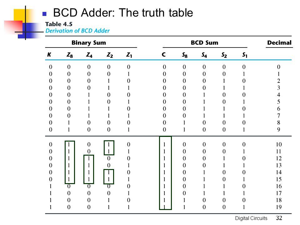 chapter 4 combinational logic  u6388 u8ab2 u6559 u5e2b   u5f35 u50b3 u80b2  u535a u58eb  chuan