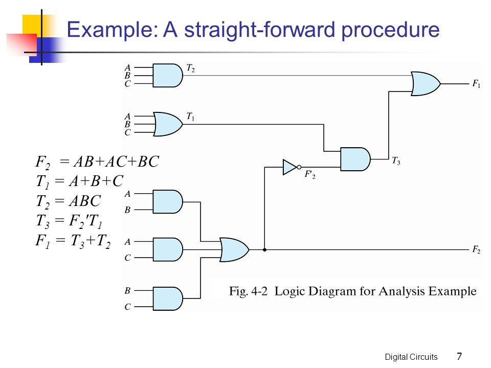 square d circuit breaker panel diagram chapter 4 combinational logic 授課教師: 張傳育 博士 (chuan-yu chang ... ab c d circuit diagram