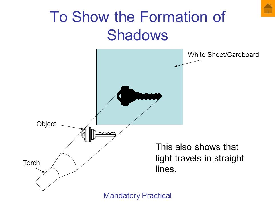 To Show the Formation of Shadows