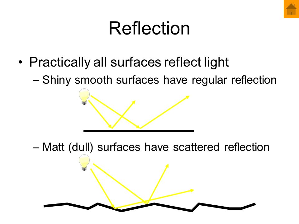 Reflection Practically all surfaces reflect light