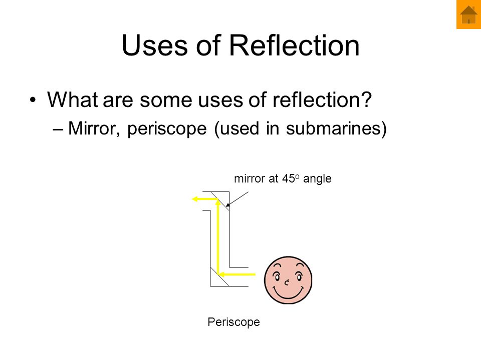 Uses of Reflection What are some uses of reflection