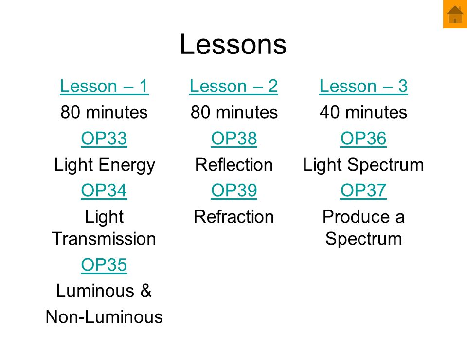 Lessons Lesson – 1 80 minutes OP33 Light Energy OP34