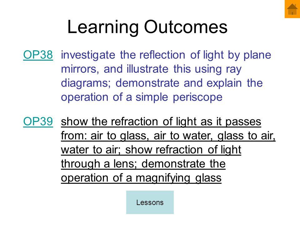 Learning Outcomes OP38.