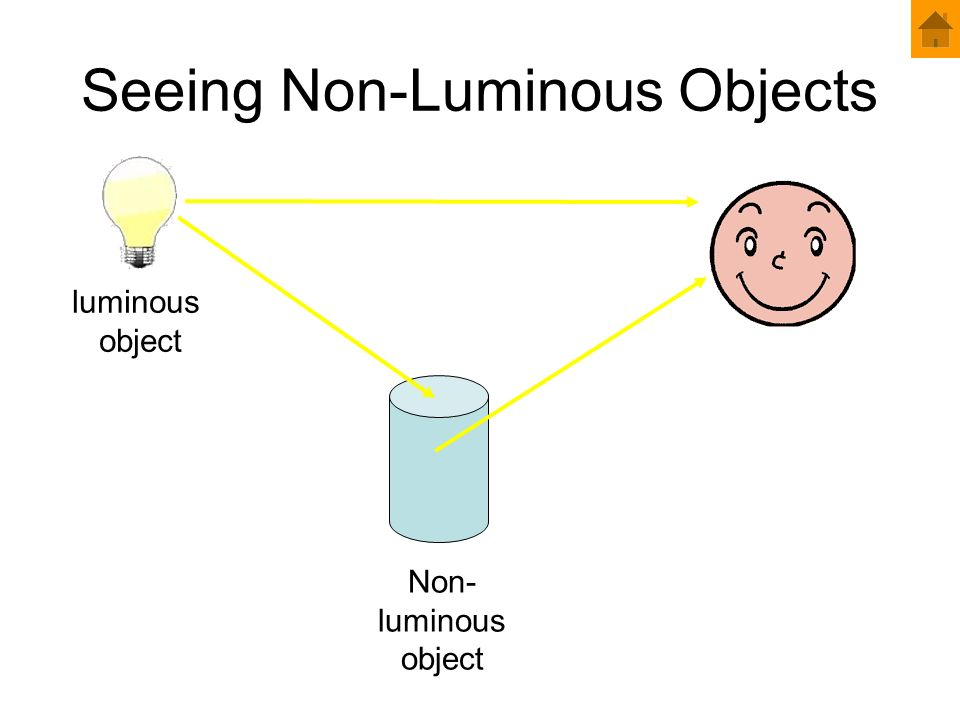 Seeing Non-Luminous Objects