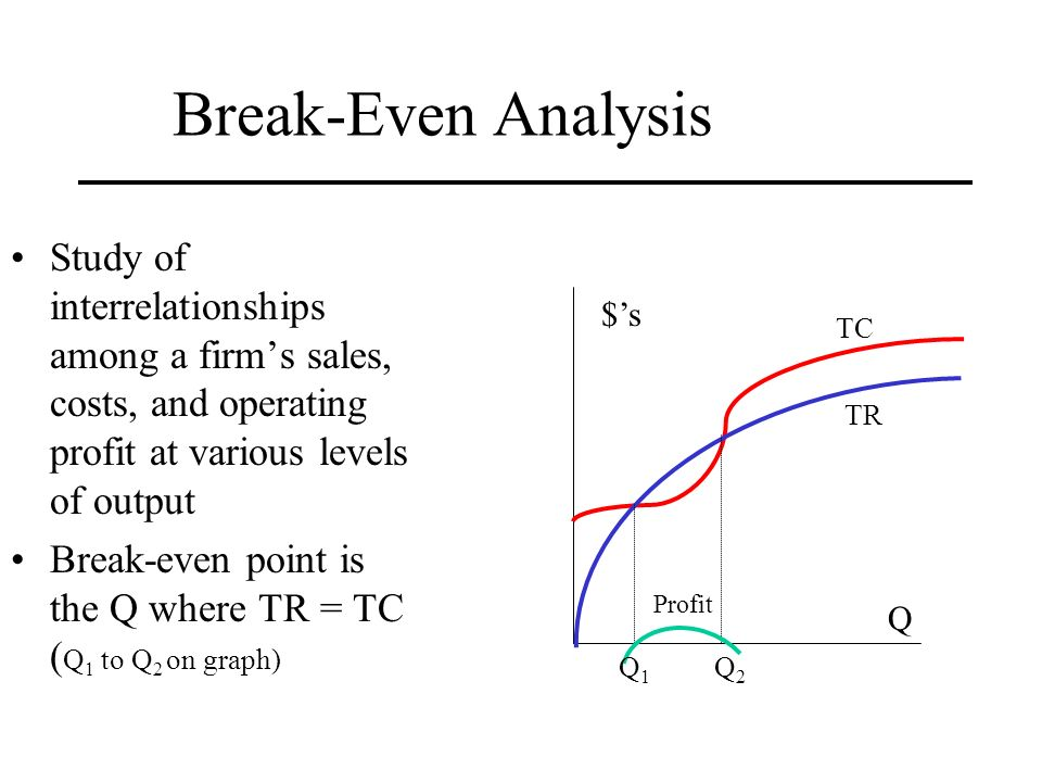 BreakEven Analysis Study Of Interrelationships Among A FirmS Sales