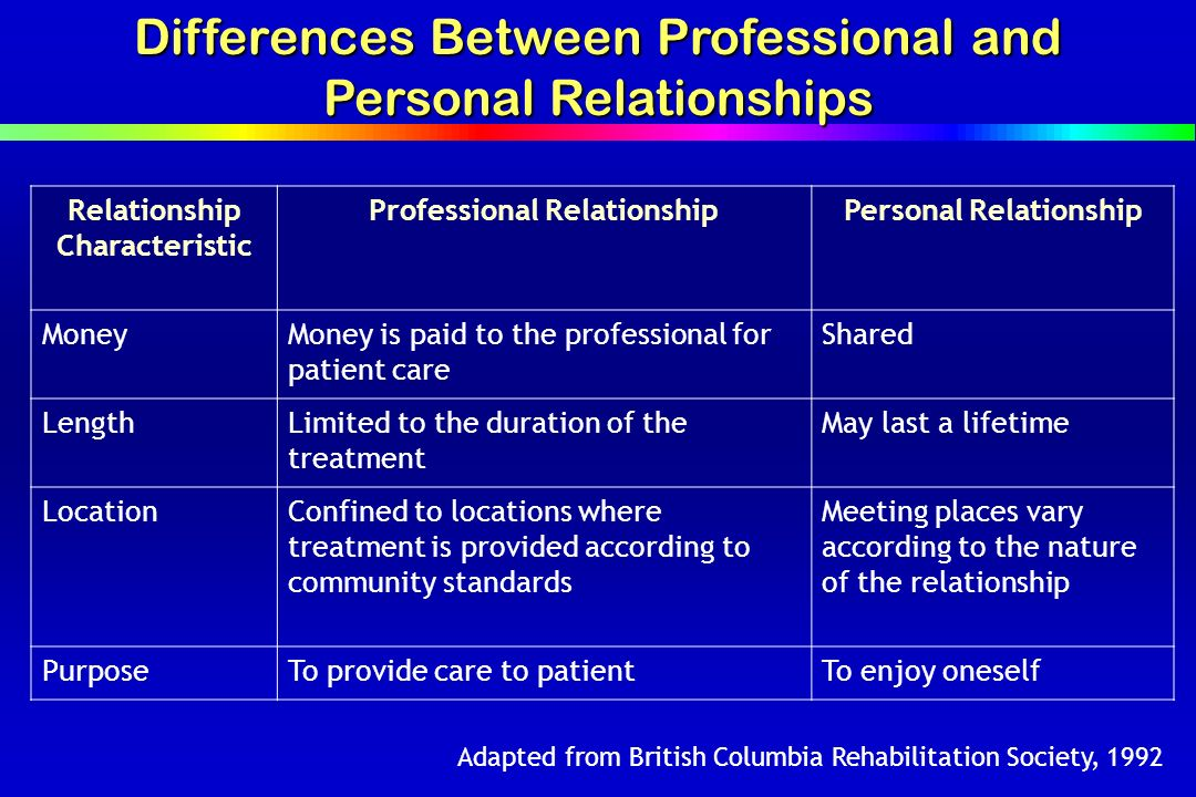 Personal and Professional Ethics: 4 Points of Difference Explained