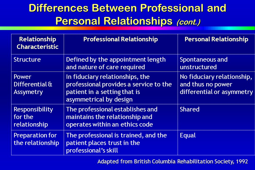 relationship between personal ethics professional and business