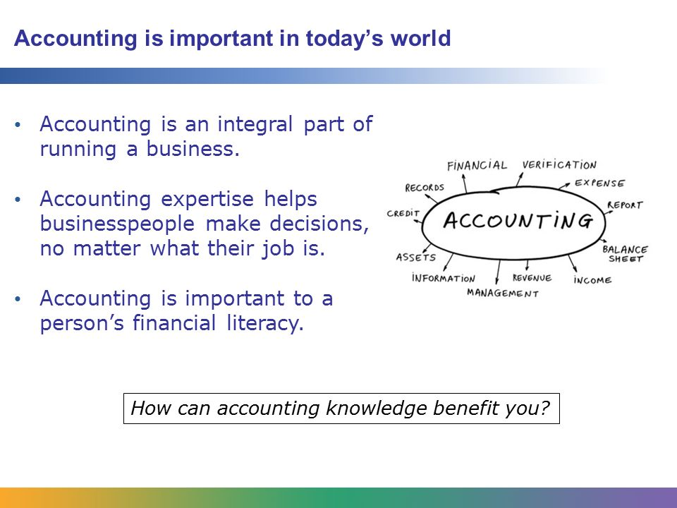 The importance of accounting in todays