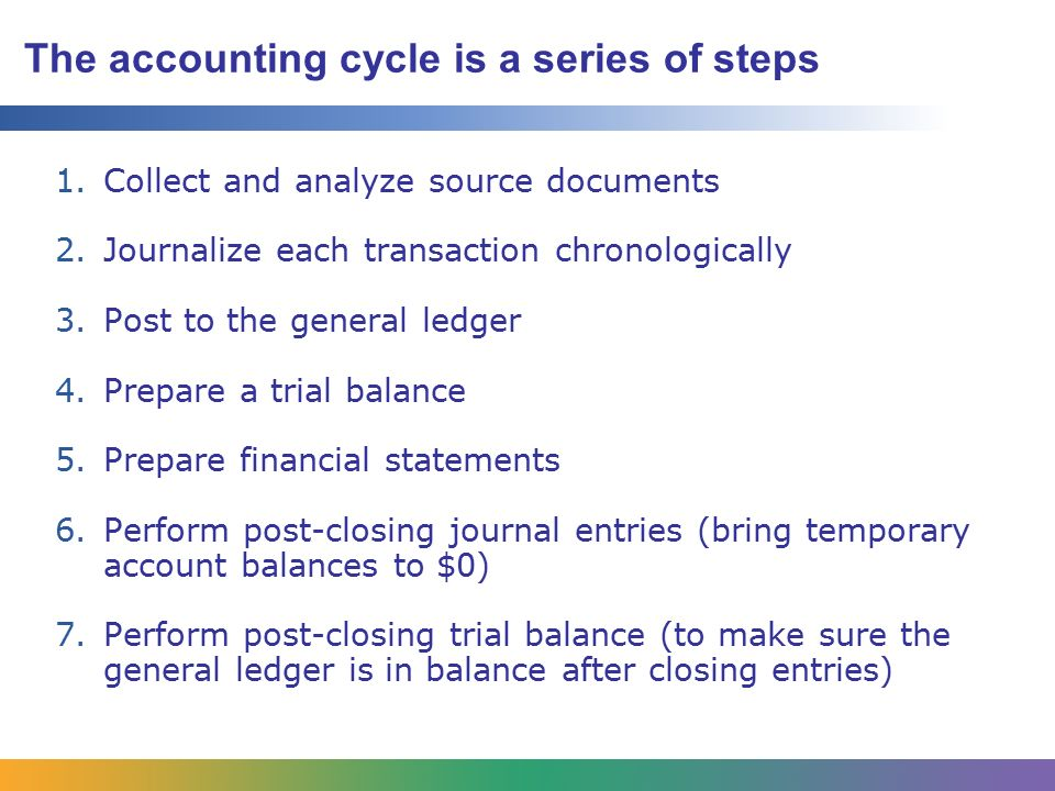 Accounting Cycle furthermore Chapter Buad Financial Accounting I further Periodic Inventory System Img as well Acc Week Wiley Plus Assignment Week Four likewise E Dfda B E C D A Bee Balance Sheet. on prepare closing entries examples