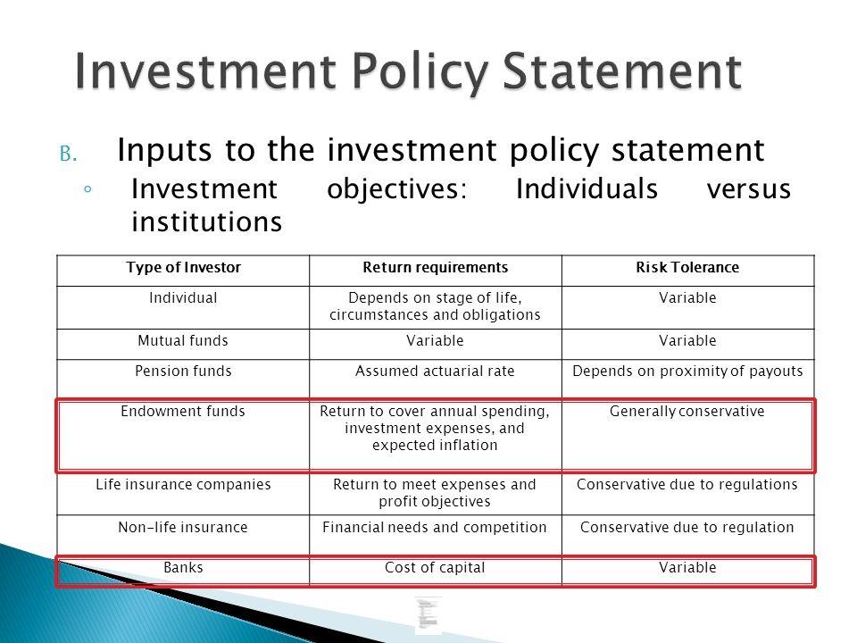 investment policy statement ppt video online download. Black Bedroom Furniture Sets. Home Design Ideas