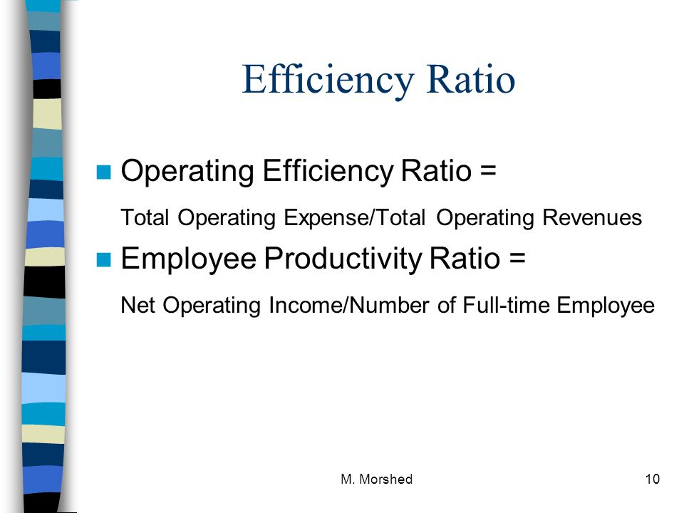 Measuring & Evaluating Bank Performance - ppt video online ...