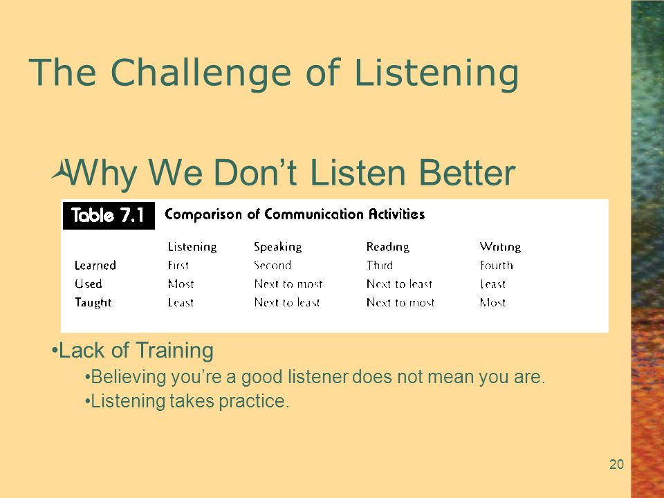 why dont we listen better practical Edutopia blogger rebecca alber offers up 5 classroom strategies for helping students become better listeners so how do we help kids become better listeners of course you don't want to leave distracted students in the dust so for those few who forgot to listen.