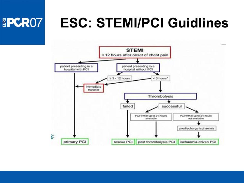 ESC: STEMI/PCI Guidlines