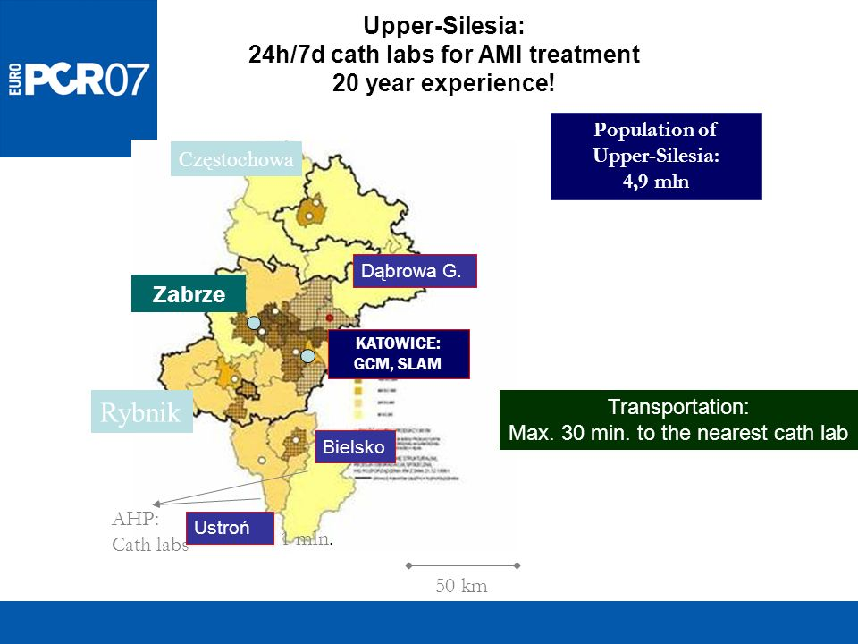 Upper-Silesia: 24h/7d cath labs for AMI treatment 20 year experience!