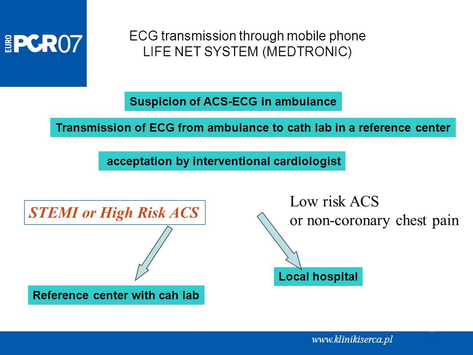 ECG transmission through mobile phone LIFE NET SYSTEM (MEDTRONIC)