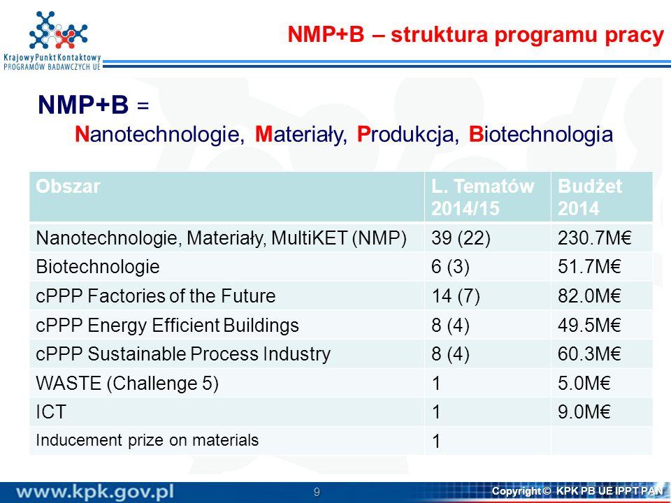 NMP+B = Nanotechnologie, Materiały, Produkcja, Biotechnologia