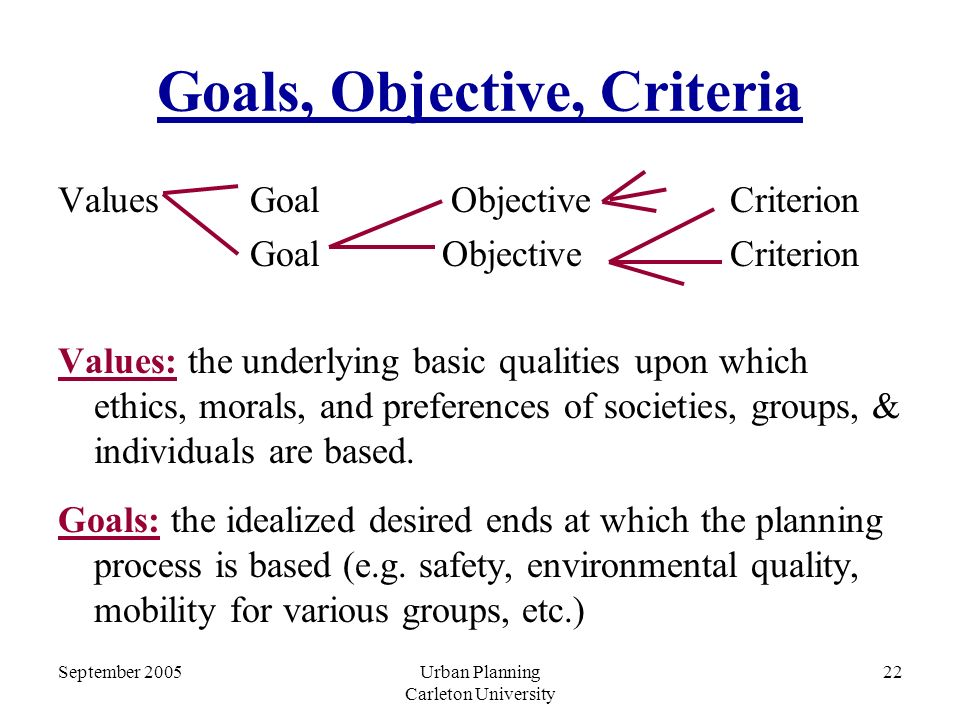 Difference Between Objective and Subjective