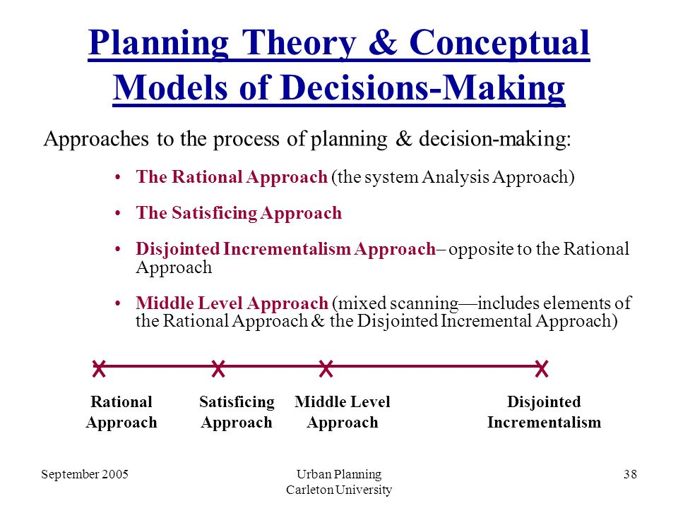 "decision making rational comprehensive incremental and Intelligence gathering — a comprehensive organization it does not seem strange that ""we ought to be trying for rational decision-making"" incremental."