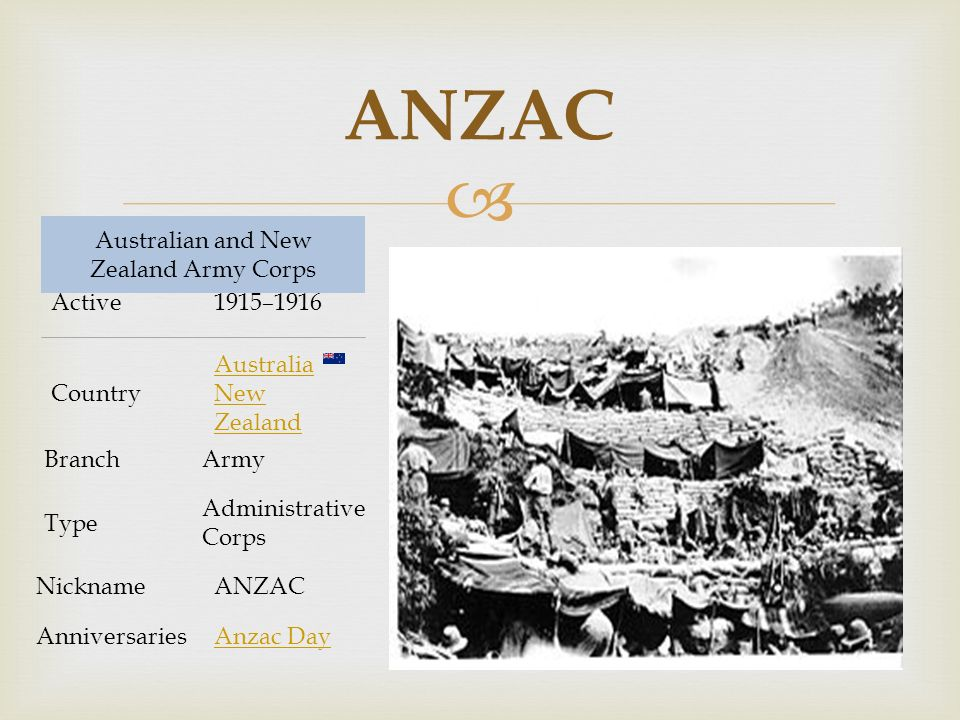 a history of australia and new zealand army corps Second world war army service files military service  x lists and postings in wwii army service  and maintained for the second new zealand expeditionary.