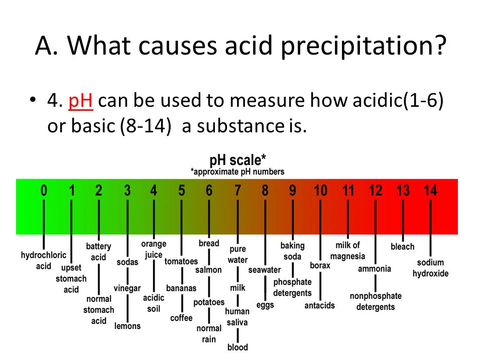 the numerous causes of acid precipitation Areas is usually less than that of the rain experimental data from numerous studies confirm that reactions of acid soil with acid rain at ph 4, or higher, and at reason-  solubilization of aluminum by acid rain is not likely be- cause soil ph is not altered by acid rain the theory that  effects of acid rain on soil and water.