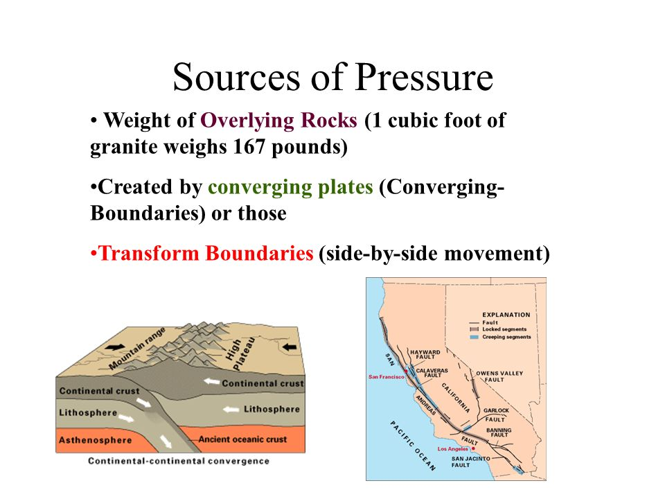 Sources of Pressure Weight of Overlying Rocks (1 cubic foot of granite weighs 167 pounds)
