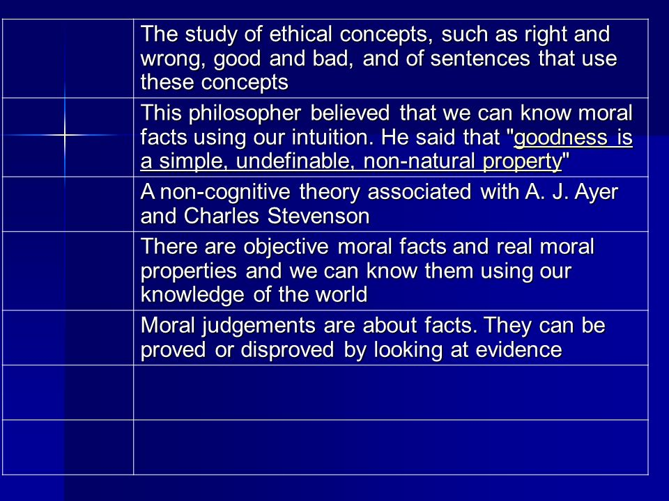 philosophical concepts what is real A summary of the major ideas of plato and how these would influence the development of philosophy is western society.