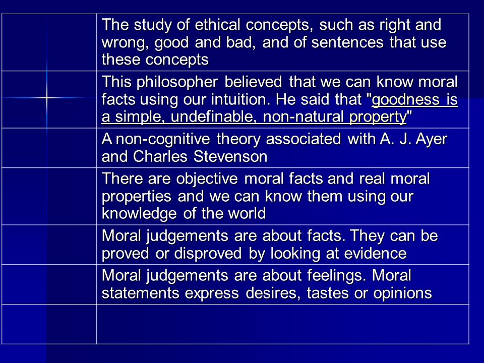mills concept of the moral feelings Of aaron feuerstein, owner of malden mills regarding universal moral concepts then the moral themes developed from the literature review.
