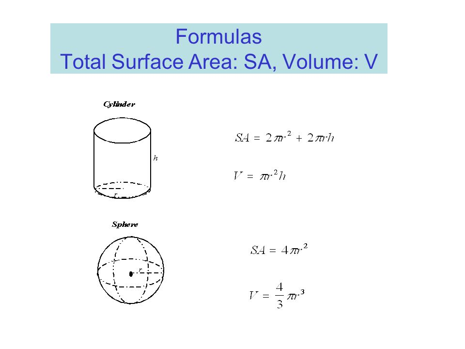 how to learn surface area and volume formulas