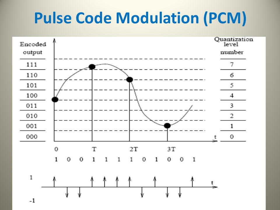 A brief discussion about pulse code modulation and demodulation.