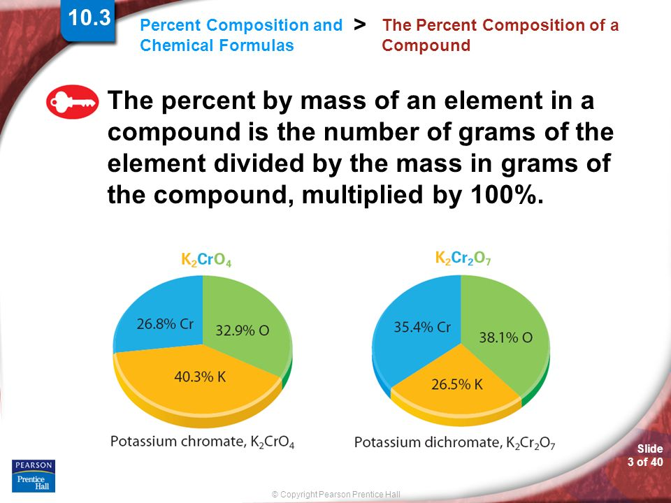 10 3 worksheet percent composition and chemical formulas