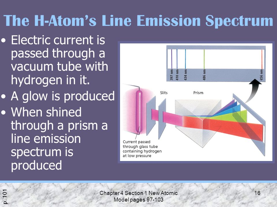The H-Atom's Line Emission Spectrum