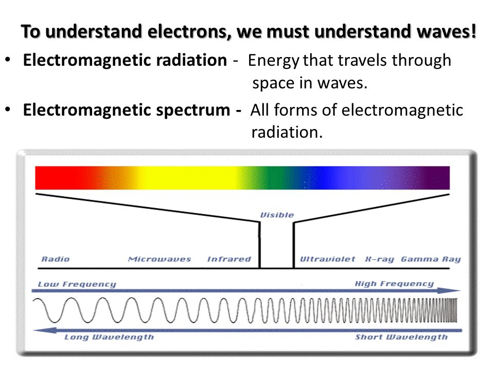 CHAPTER 4 Electrons in Atoms. - ppt video online download