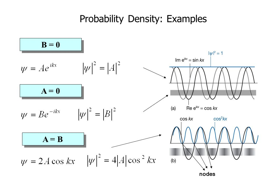 probability density Chapter 5: joint probability distributions part 1: sections 5-11 to 5-14 for both discreteand continuousrandom variables we will discuss the following marginal probability density function if xand y are continuous random variables with joint probability density function fxy(xy).