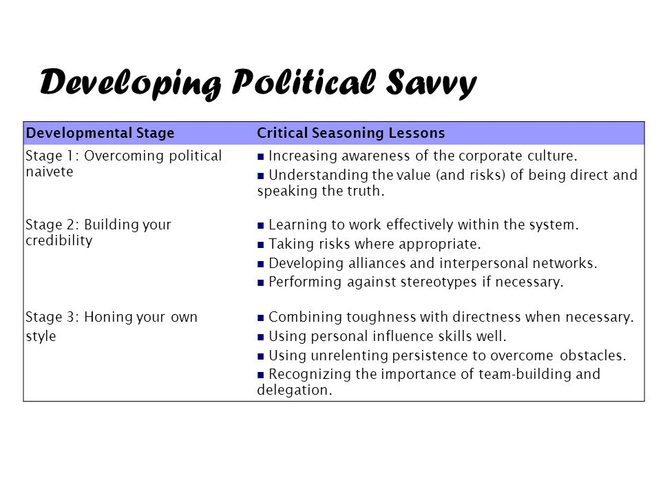 politically savvy Imagine for a minute, a workplace where everyone is aligned with business objectives where everyone understands the value they contribute an environment where people actively seek to build mutually beneficial relationships across the organization in other words, a workplace of politically savvy.
