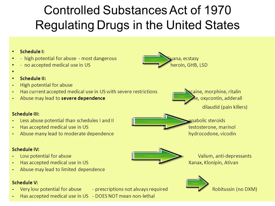 the problem of drugs legalization in the united states The implications of marijuana decriminalization and legalization on crime in the united states marijuana decriminalization and legalization drug problems.