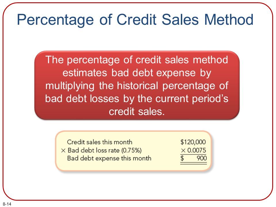 percentage sales method We have to prepare a pro forma on mcdonalds a develop a set of pro forma financials (income statement and balance sheet only) for the next fiscal year-end using the percent-of-sales method.