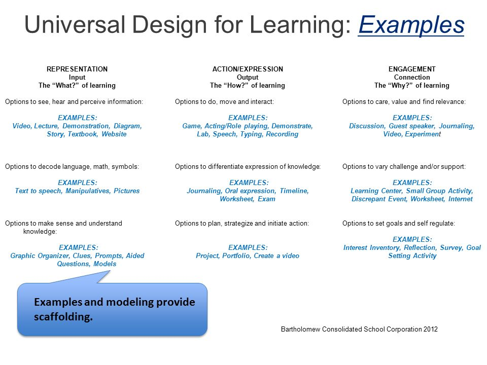 Universal Design Classroom Examples : Exploring universal design for learning udl ppt download