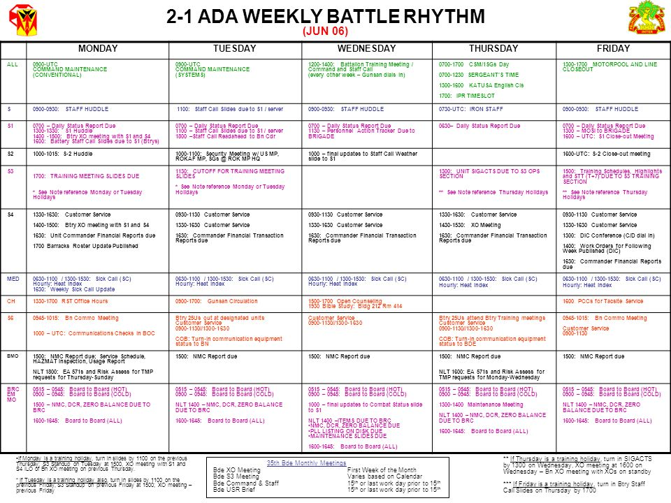 army battle roster template - 2nd battalion 1st air defense artillery ppt video