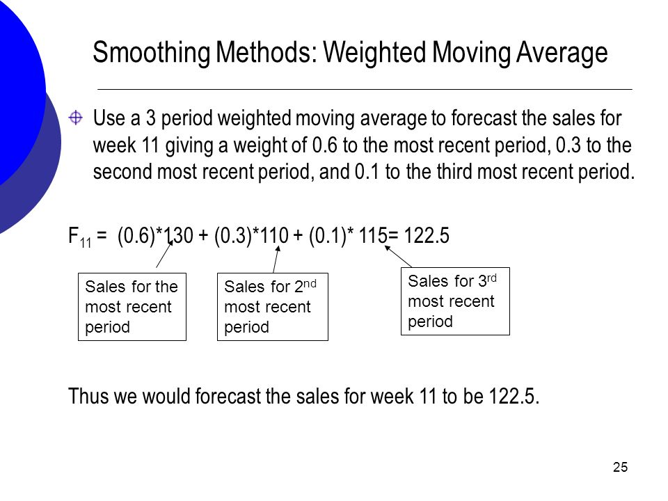 analysis of time series and forecasting ppt video online