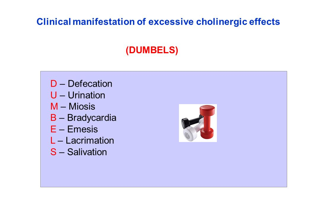 Clinical manifestation of excessive cholinergic effects