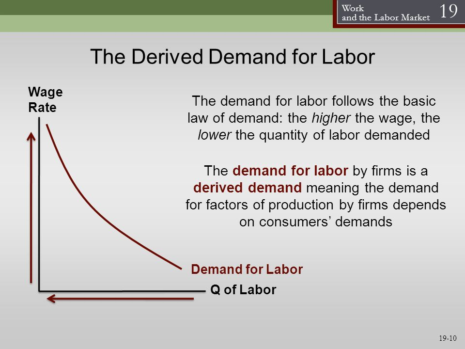 why is the demand of labor a derived demand essay Labor demand is said to be derived demand because it is derived from the output levels in the goods market, which contribute to employers revenue and hence profit one important thing is that, it is a means to an end that is something employers look out for to enhance production.