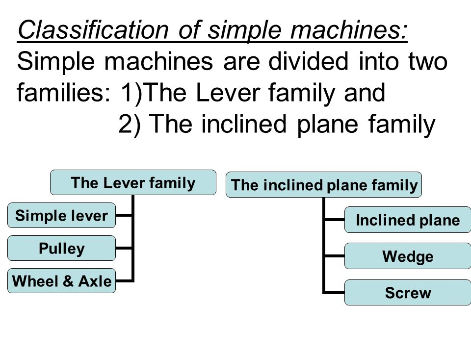 1 Classification Of Simple Machines Are Divided Into Two Families 1The Lever Family And 2 The Inclined Plane