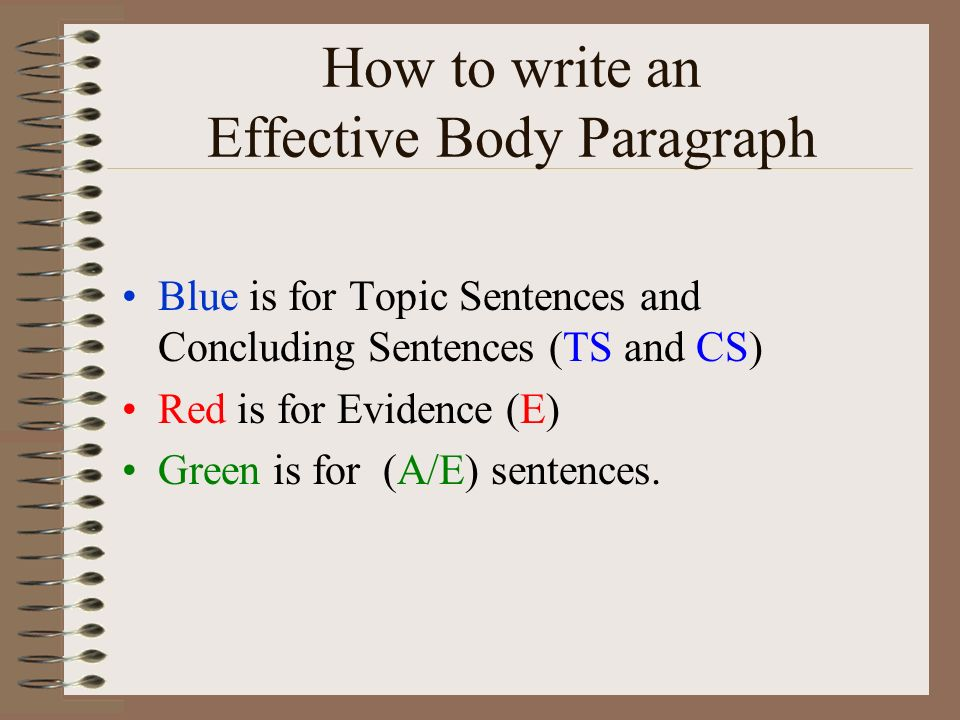 how to write the topic sentence Topic sentence is an important first sentence this pages gives examples of topic sentences in academic writing and offers a practice lesson.